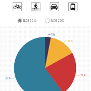 Čím a za kolik se jezdí v Brně