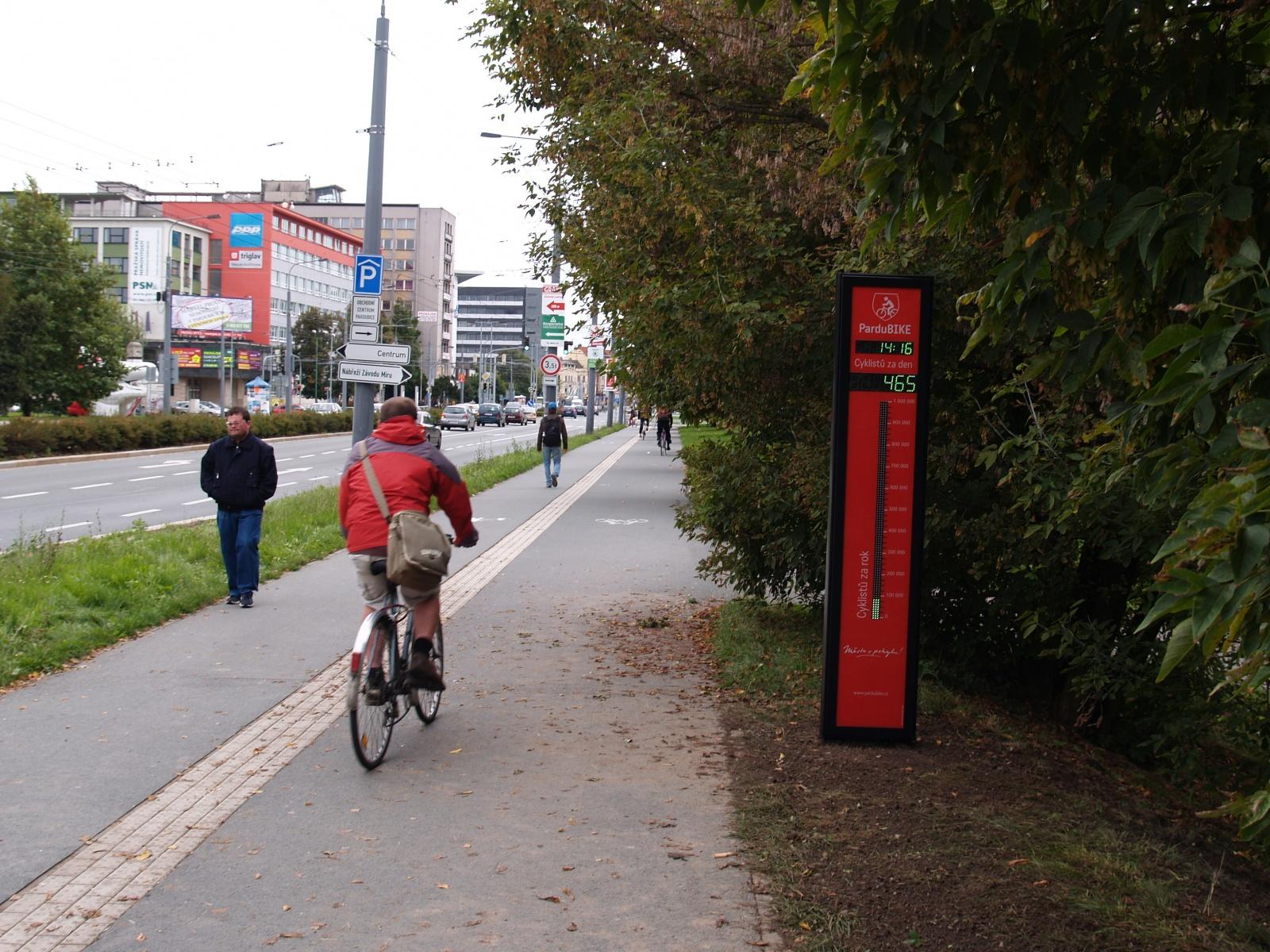 Světová počitadla cyklistů – The world's bicycle counters